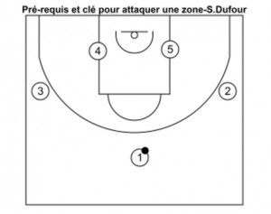 clinic s dufour350